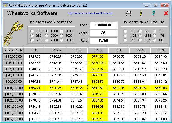 easy mortgage rates calculator